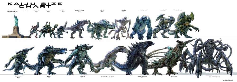 Monster_size_comparison_chart_2
