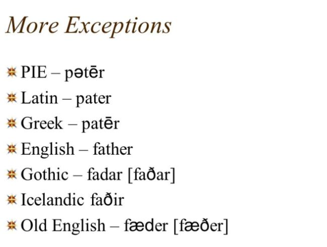 Unique_English_words_origins_father