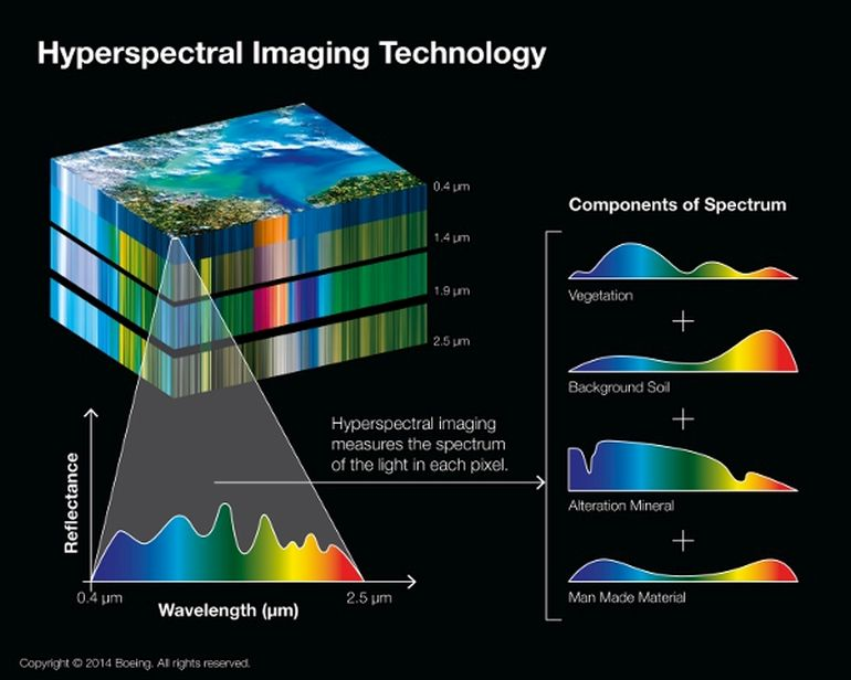 Hyperspectral Imaging Camera For Smartphones-2