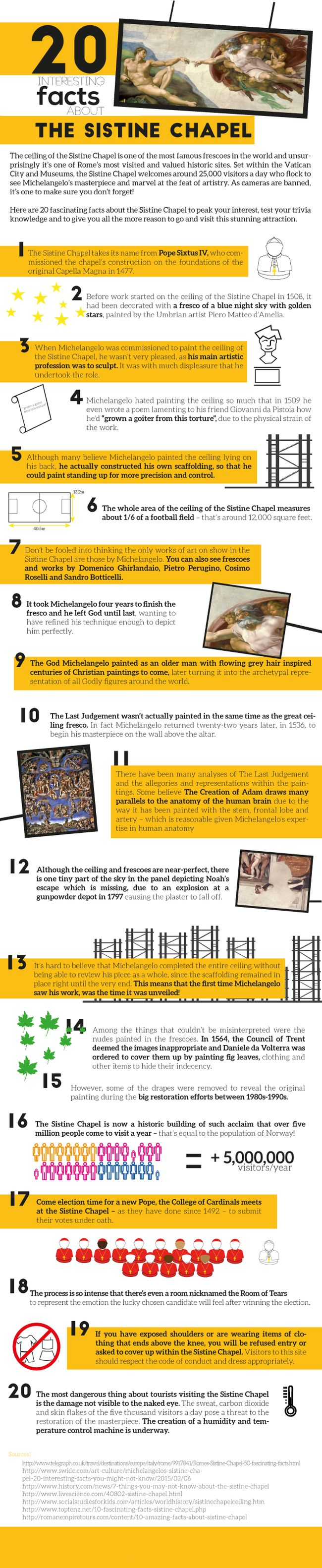 20_interesting_facts_about_the_sistine_chapel