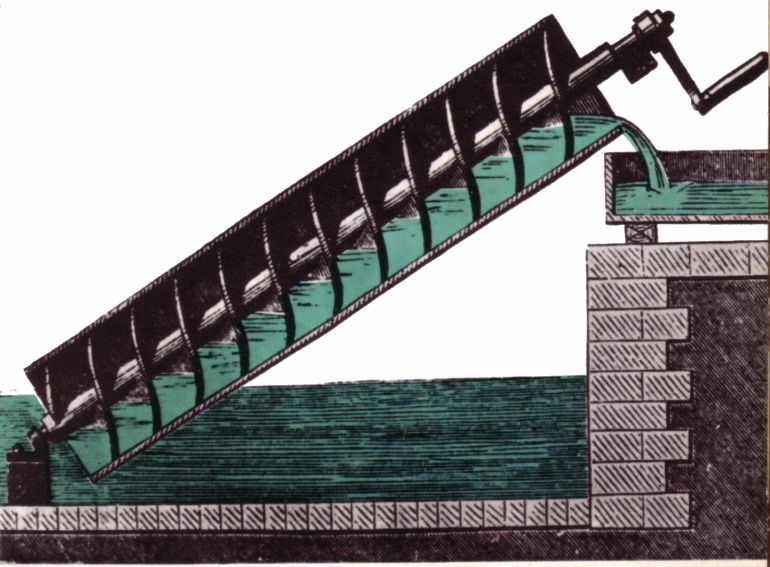 Inventions_Archimedes_screw_1