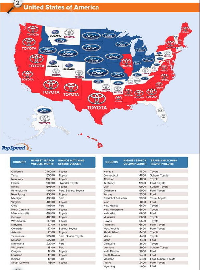 Detailed Infographic Shows World s Most Searched Carmakers