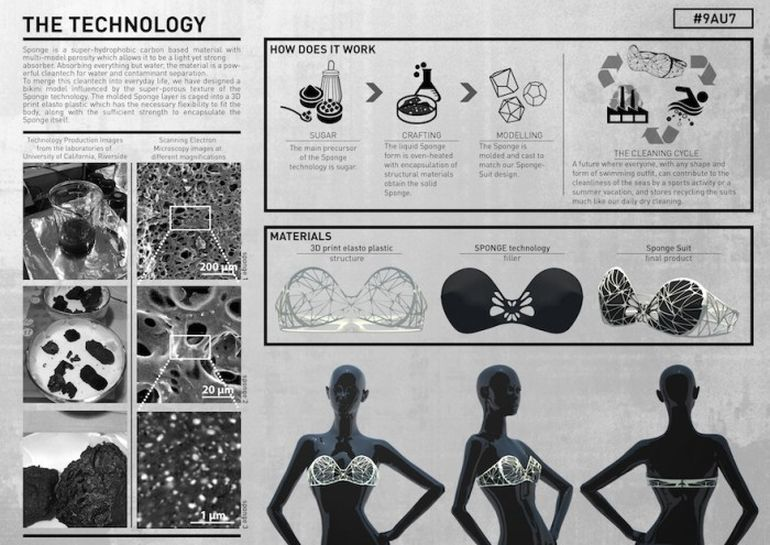 Pollutant-Absorbing Bikini Can Make Our Oceans Cleaner-2