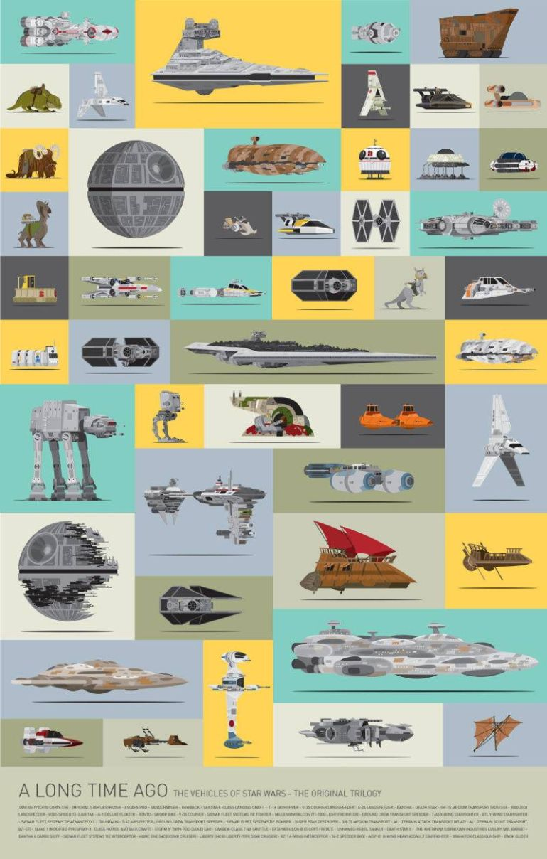 Star Wars Poster Shows All The Vehicles Used In The Original Trilogy-2