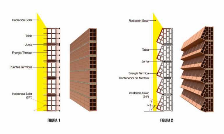 These Smart Clay Bricks Keep Houses Cool By Dispersing Heat-2