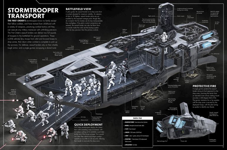 Detailed_Cross-Sections_Star_Wars_Vehicles_1