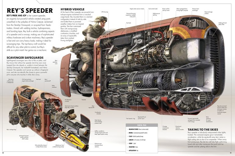 Detailed_Cross-Sections_Star_Wars_Vehicles_2