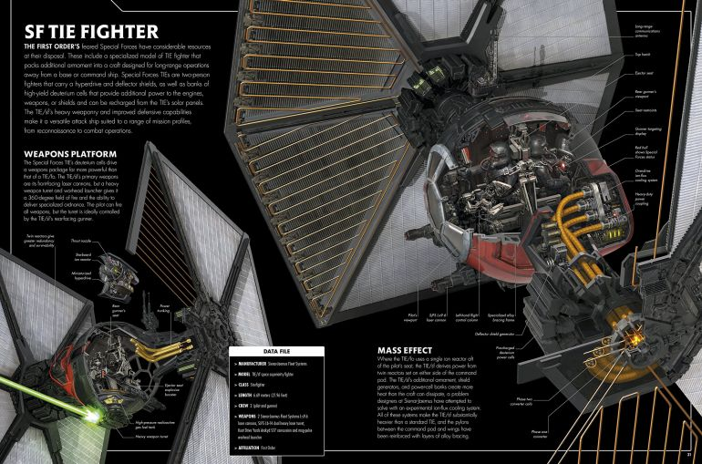 Detailed_Cross-Sections_Star_Wars_Vehicles_3