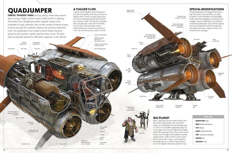 Detailed_Cross-Sections_Star_Wars_Vehicles_4