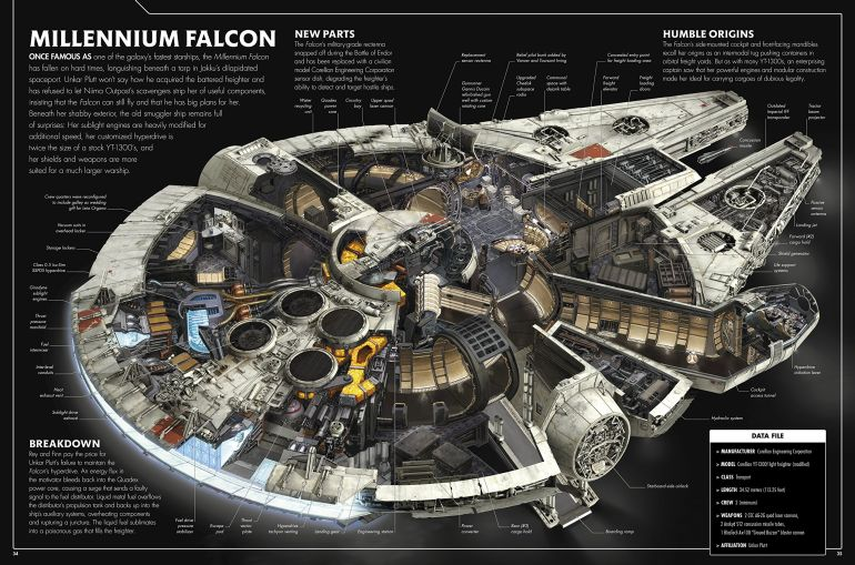 Detailed_Cross-Sections_Star_Wars_Vehicles_5