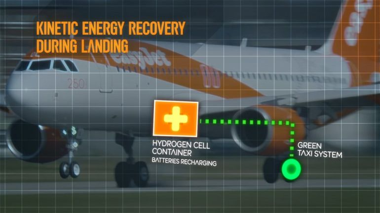 Airline Develops Zero-Emission Hydrogen Fuel System For Aircraft-1
