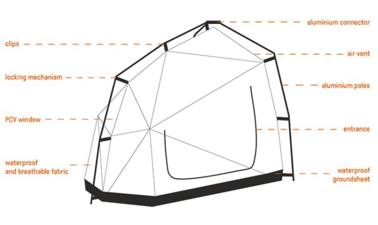 Bolt_Tent_Designed_Protect_Against_Lightning_1