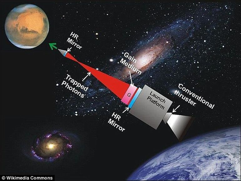 NASA's New Propulsion System Could Take Humans To Mars In 3 Days-1