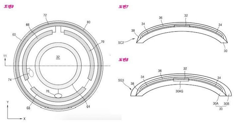 Engineers At Samsung To Build Camera-Fitted Smart Contact Lenses-2