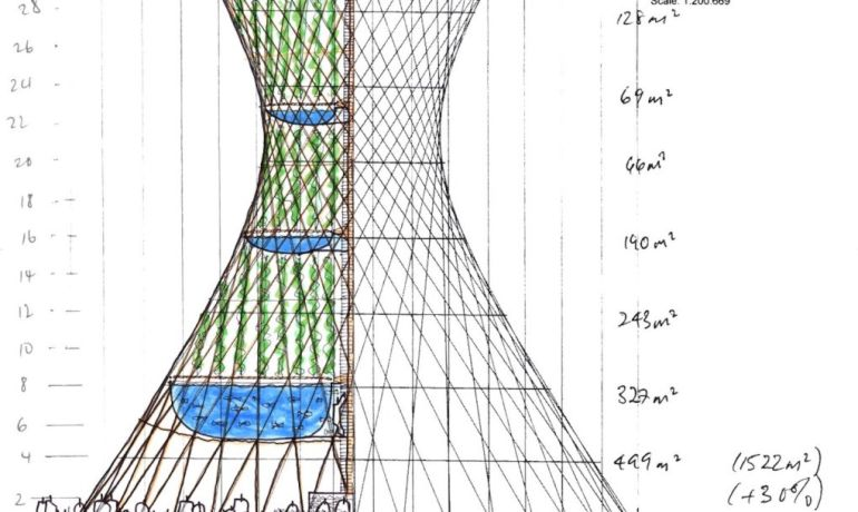 Skyfarm A Wind-Powered Vertical Farm To Tackle Food Crisis-3