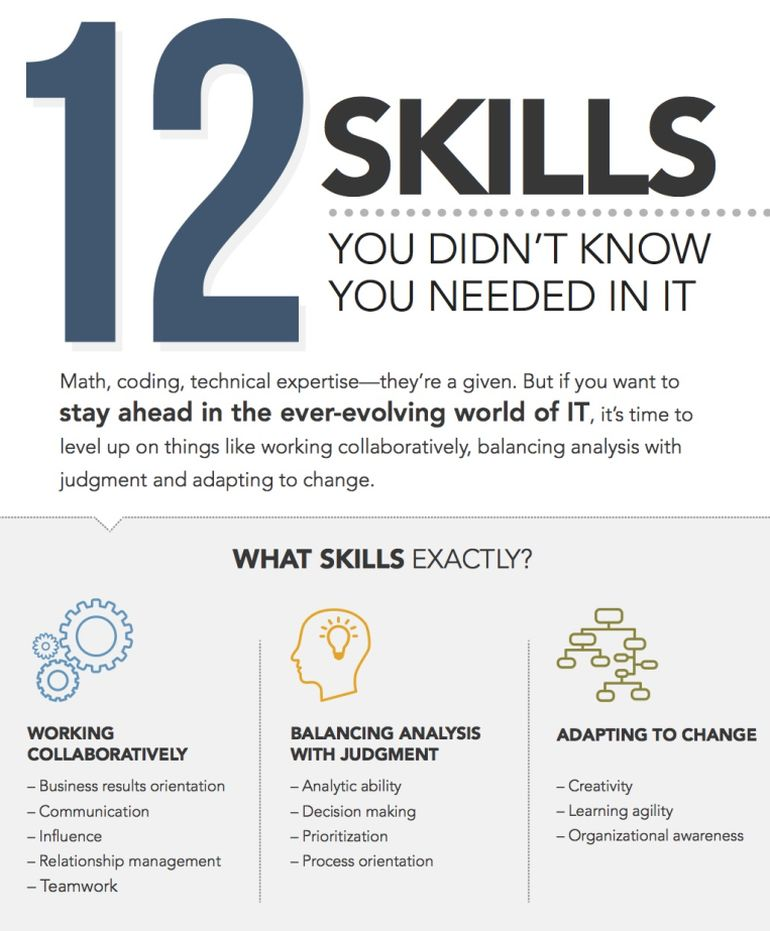 Soft-skills-required-in-the-IT-industry