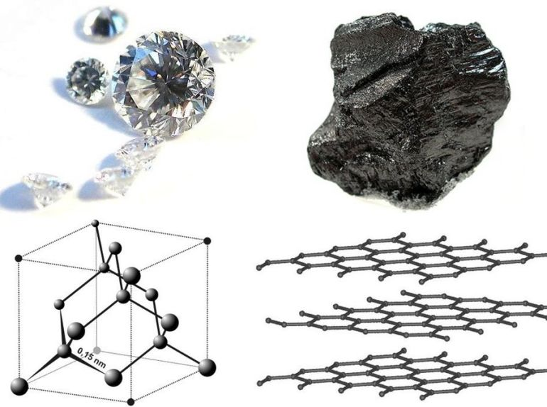 Mystery Solved Why Turning Graphite Into Diamond Is An Arduous Affair-2
