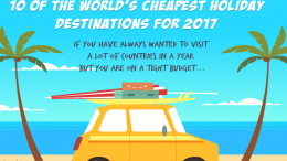 worlds-cheapest-holiday-destinations1