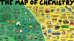 Fascinating Animation Maps Out Entire Field Of Chemistry In 12 Minutes-1