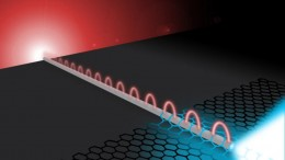 photonic nanoscale circuit