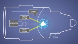 boeing-nuclear-fusion-fission-laser-engine-980x477