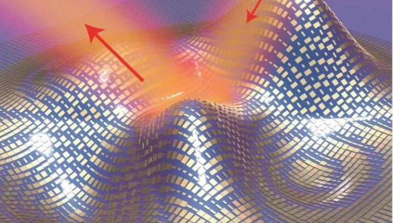 Scientists Create Invisibility Cloaks Using Gold Nanoantennae-1