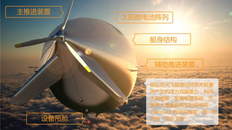Solar-Powered_Yuanmeng_Airship_China_1