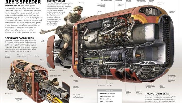 Detailed_Cross-Sections_Star_Wars_Vehicles