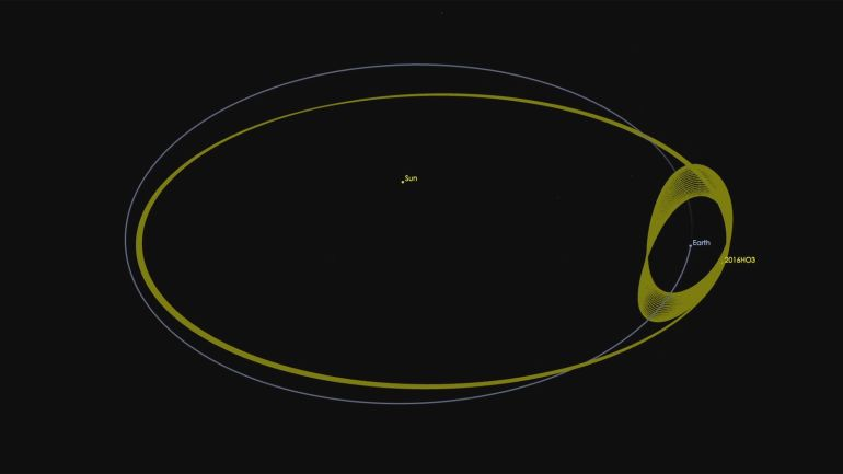 Newly-Discovered Asteroid Has Been Orbiting Earth For 100 Years-1