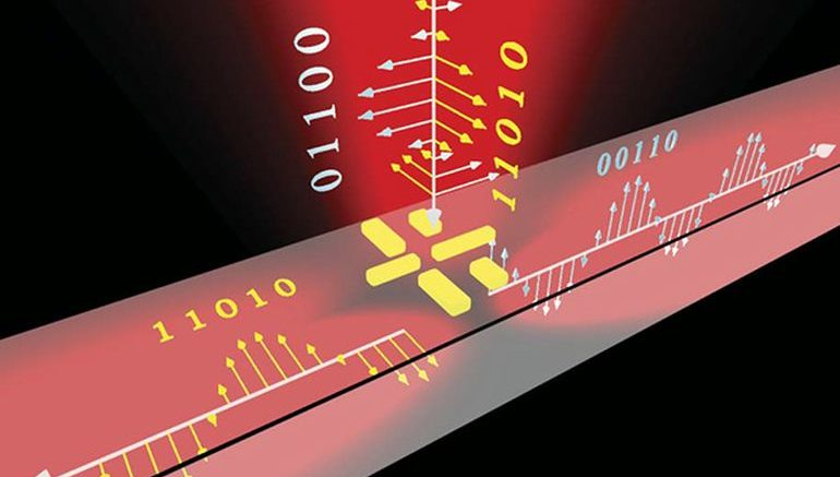 high-speed-data-transfer-nano-antenna