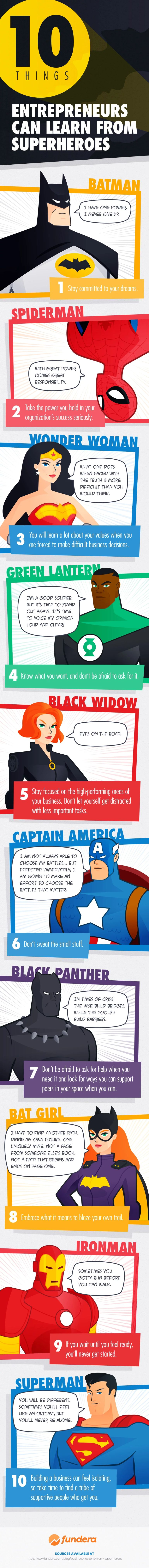 Superheroes-business lessons-infographic